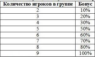 lineage 2 classic в россии
